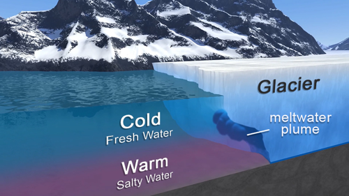 Greenland Meltwater Animation